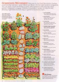 Small Picture 99 best Garden design plans images on Pinterest Organic