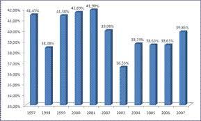 Обзор рынка кондитерских изделий печенья Контент платформа  Печенье занимает наибольшую долю в структуре потребления мучных кондитерских изделий Производство печенья освоено на большинстве предприятий отрасли