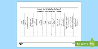 Decimals Place Value Chart Arabic English Ks2 Maths
