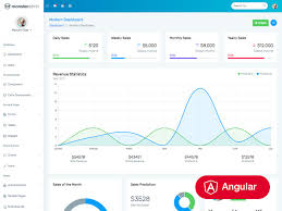 Monster Angular 6 Admin Template | Wrappixel
