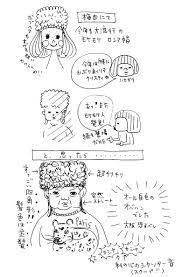 日常 ばらいろ通信改 ミニョン堂通信