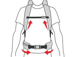 Ortovox Backpack Size Chart