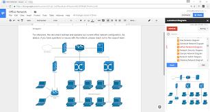 Venn Diagram In Google Slides Diagram Google Slides Wiring Diagram And Electrical Schematic