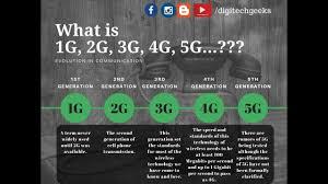 1g 2g 3g 4g 5g Comparison Chart What Is 1g 2g 3g 4g 5g What Is 1g 2g 3g 4g 5g
