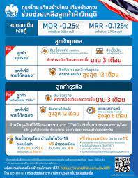ลูกค้ากรุงไทยเฮ! พักชำระหนี้ เงินต้น-ดอก 3 เดือน ยื่นผ่านเว็บ-คอลเซ็นเตอร์