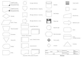 Basic Flowchart Process Flow Diagram Template Images 701028564816 Shapes In