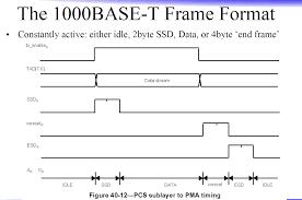 1000 base t wiring diagram diy wiring diagrams \u2022 1000BASE-T Pins at 1000base T Wiring Diagram