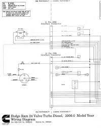 Schematics Engine Wiring Diagram Cummins 1999 24 V Gen 2 And Wiring Diagrams For V Ecm Dodge Diesel Diesel Dodge Trucks Ram Dodge Ram Dodge