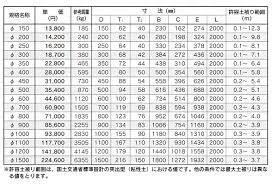 ヒューム 管 価格