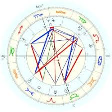 Virtue Doreen Astro Databank