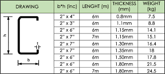 Z Purlin Weight Chart Buying C Purlins Roofing Supplier With Delivery Alpha Steel