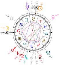 Star Sign Birth Chart Tenacious Taurus Kirsten Dunst Astrology Analysis