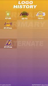 A virtual museum of sports logos, uniforms and historical items. Los Angeles Lakers Logo History Los Angeles Lakers Logo Lakers Logo Nba
