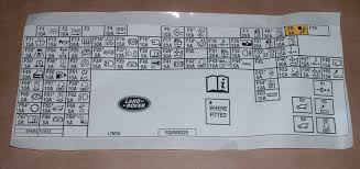 2006 range rover fuse box 2006 wiring diagrams online