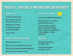 restaurant manager interview an gunther andriska chuck e cheese cover letter restaurant manager interview an gunther andriska chuck e cheese cheatsheetcase manager interview questions and