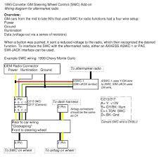 wiring diagram for gm radio the wiring diagram gm steering wheel wiring diagram gm wiring diagrams for car wiring diagram