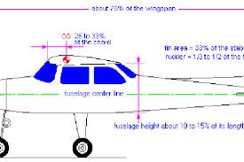 Design Test Print Build An Aerodynamic Rc Plane