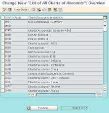 Small Business Chart Of Accounts Example New 35 Illustration Chart Of Accounts For Service Business