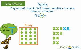 Third Grade Multiplication Arrays Worksheets for all | Download ...