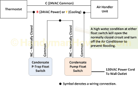 how to replace a broken air conditioner condensate pump air conditioner p trap float switch and condensate pump wiring diagram