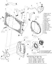 Exploded view of a radiator and cooling fan assembly 1 8l engine