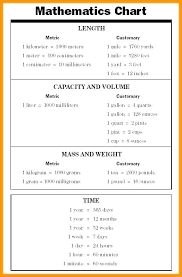 Imperial To Metric Weight Conversion Chart Weight In Metric Jasonkellyphoto Co