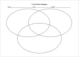 Venn Diagram Three Venn Diagram Triple Under Fontanacountryinn Com