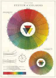 Hair Color Wheel Chart Cheap Hair Color Wheel Chart Find Hair Color Wheel Chart