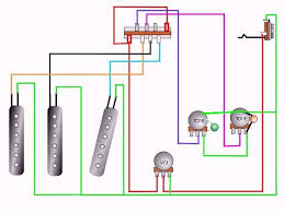 craig s giutar tech resource wiring diagrams stock strat view diagram