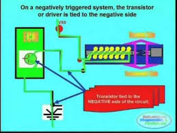 negative or positive trigger wiring diagrams