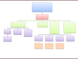 Doc Org Chart Organizational Chart In Word And Pdf Formats