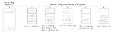 multimedia outlet system mos leviton network solutions sample mos configurations Â