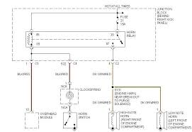 jeep horn wiring diagram wiring diagrams terms jeep xj horn wiring wiring diagram show jeep jk horn wiring diagram jeep horn wiring diagram
