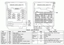 99 mercury fuse box diagram complete wiring diagrams \u2022 2000 mercury grand marquis fuse box diagram 2001 cougar fuse box diagram 2008 01 27 210615 figure 4 photo rh tunjul com 99 mercury cougar fuse box diagram 99 mercury grand marquis fuse box diagram