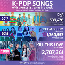 The Bboom Bboom Of K Pop In The Philippines