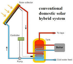 tiny house water system. 2 ColdWaterSystemNoExternalTank 3 ColdWaterToHotWaterConnection 4 ConventionalSystemUsingMicroprocessor\u0026Sensors. Preferences For The Cold Water System: Tiny House System M