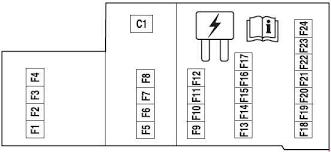 ford five hundred (2004 2007) fuse box diagram auto genius fuse box diagram 2007 hyundai accent ford five hundred (2004 2007) fuse box diagram