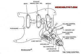 fat strat wiring diagram fender stratocaster wiring diagrams Squier 51 Wiring Diagram squier fat strat wiring diagram with template images 68551 fat strat wiring diagram large size of fender squier 51 wiring diagram
