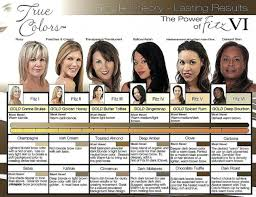 Cool Skin Tone Hair Color Chart Luxury True Colors Dark