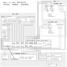 the hall a wire chamber gas system ops manual block diagram of monitor points and connections