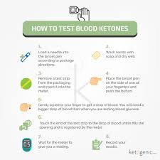 Ketone Levels Chart Mg Dl How To Measure Blood Ketone And Glucose Levels Ketogenic Com