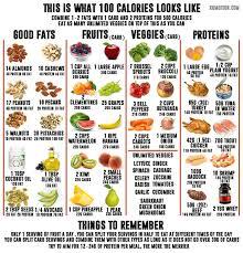 food calorie counting ile ilgili görsel sonucu