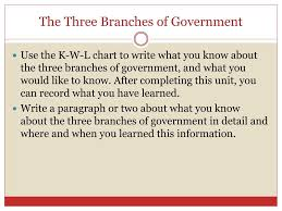 Three Branches Of Government Chart Ppt The Three Branches Of Government Powerpoint