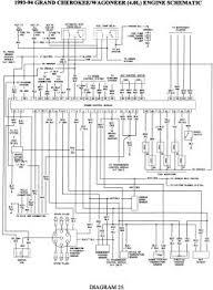 wiring diagram 99 jeep grand cherokee wiring diagrams best repair guides wiring diagrams see figures 1 through 50 97 jeep cherokee wiring diagram click image