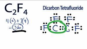 Dot Diagram Of Cf4 Catalogue Of Schemas