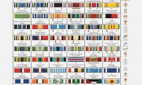 Military Ribbon Order Chart Air Force Ribbon Rack Order
