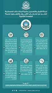 رابط تقديم الحرس الملكي 1442 لحملة الشهادة الثانوية بكلية الملك خالد  العسكرية وموعد التسجيل