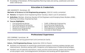 Examples Of Executive Resumes Experience Certificate Format Doc