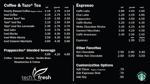 starbucks coffee menu.  Menu To Starbucks Coffee Menu