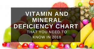 Vitamins What They Do Chart Vitamin And Mineral Deficiency Chart You Need To Know In